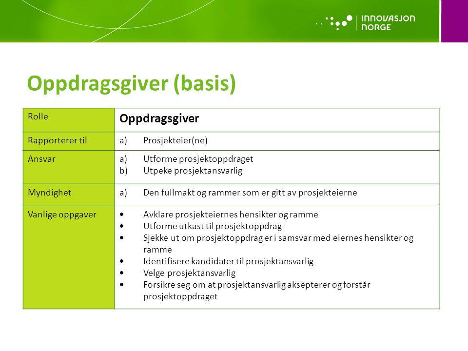 Oppdragsgiver (basis)