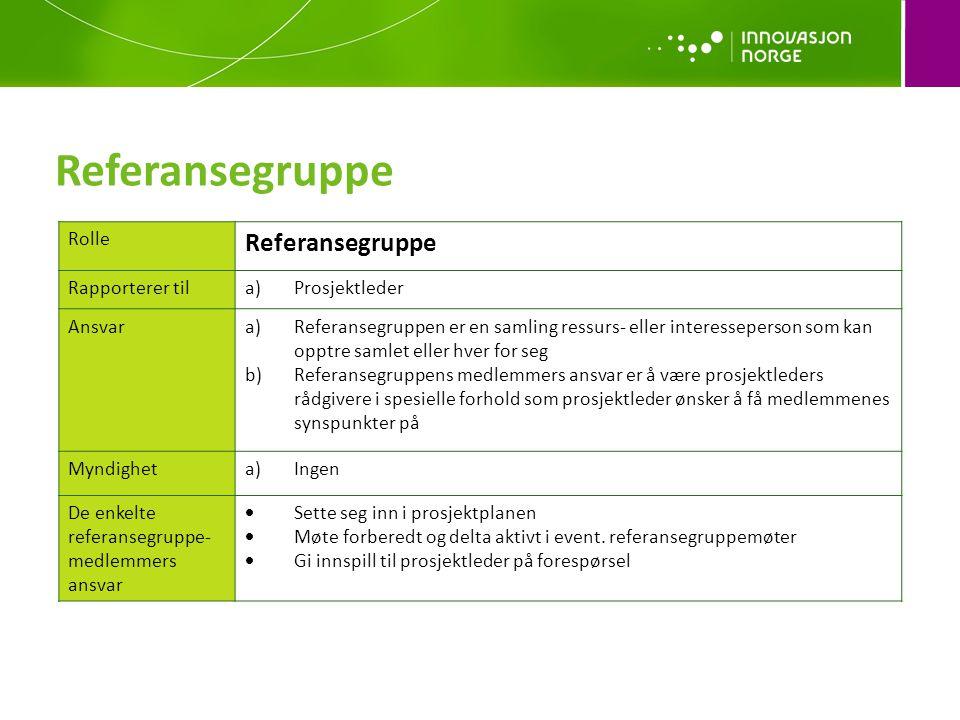 Referansegruppe Referansegruppe Rolle Rapporterer til Prosjektleder