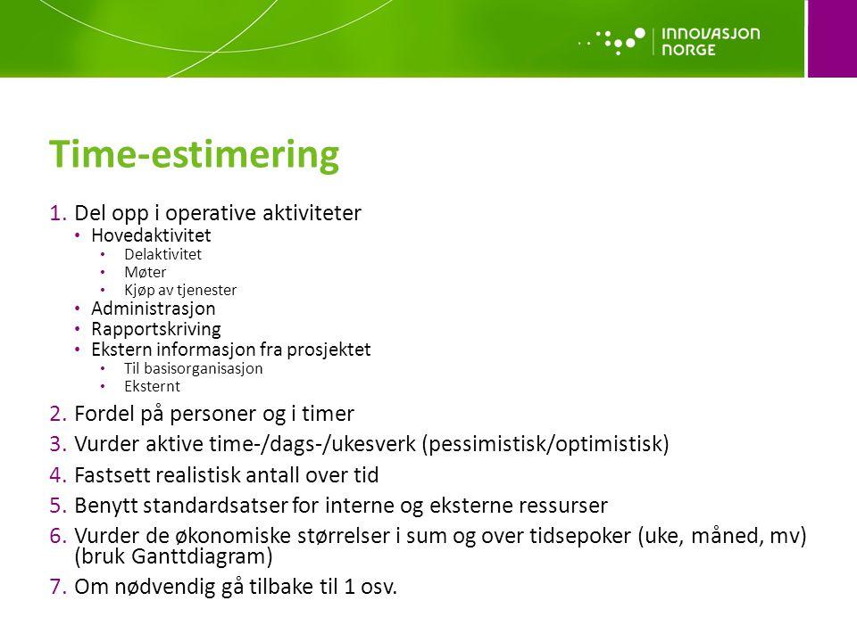 Time-estimering Del opp i operative aktiviteter