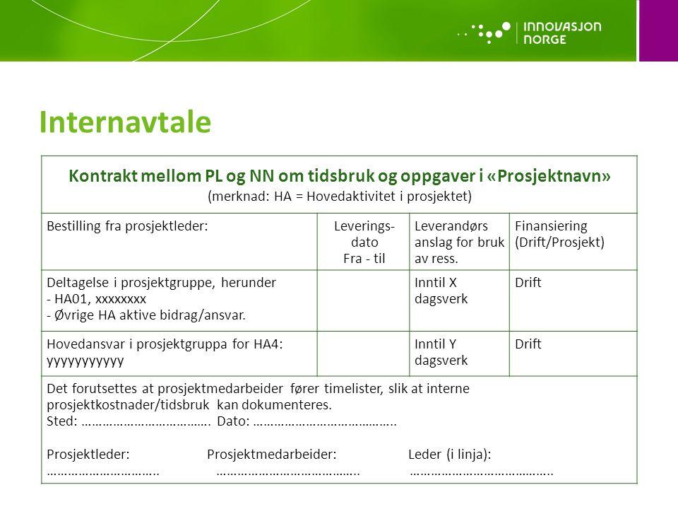 Kontrakt mellom PL og NN om tidsbruk og oppgaver i «Prosjektnavn»