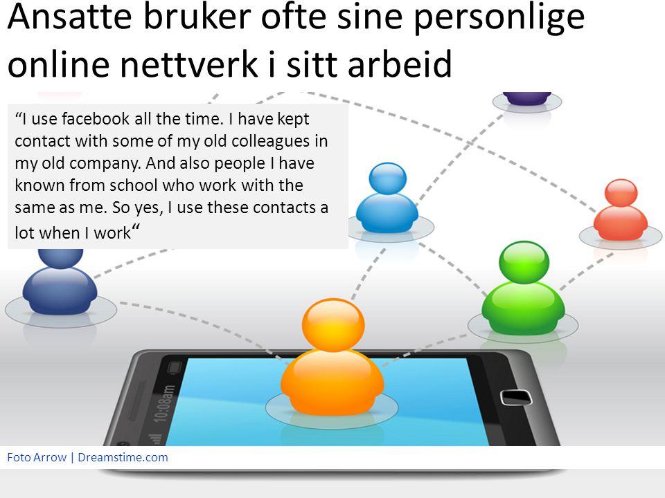 Ansatte bruker ofte sine personlige online nettverk i sitt arbeid