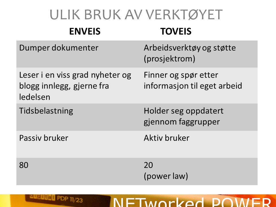 ULIK BRUK AV VERKTØYET ENVEIS TOVEIS Dumper dokumenter