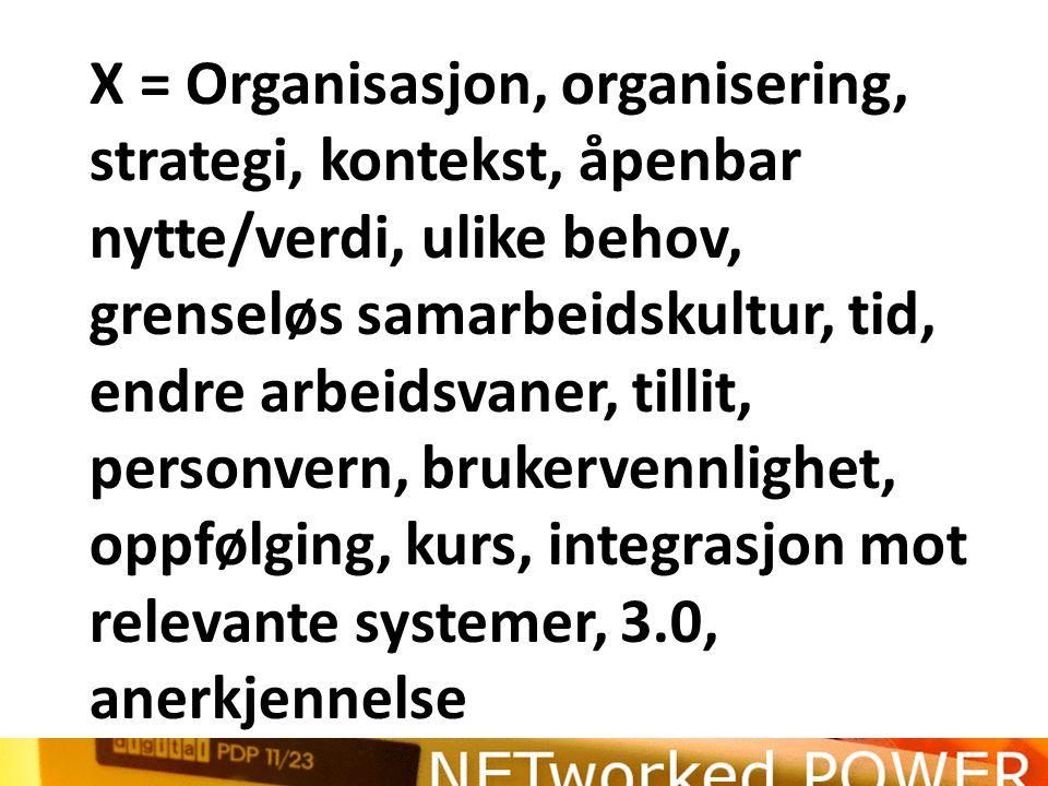 X = Organisasjon, organisering, strategi, kontekst, åpenbar nytte/verdi, ulike behov, grenseløs samarbeidskultur, tid, endre arbeidsvaner, tillit, personvern, brukervennlighet, oppfølging, kurs, integrasjon mot relevante systemer, 3.0, anerkjennelse