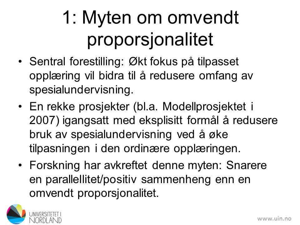1: Myten om omvendt proporsjonalitet