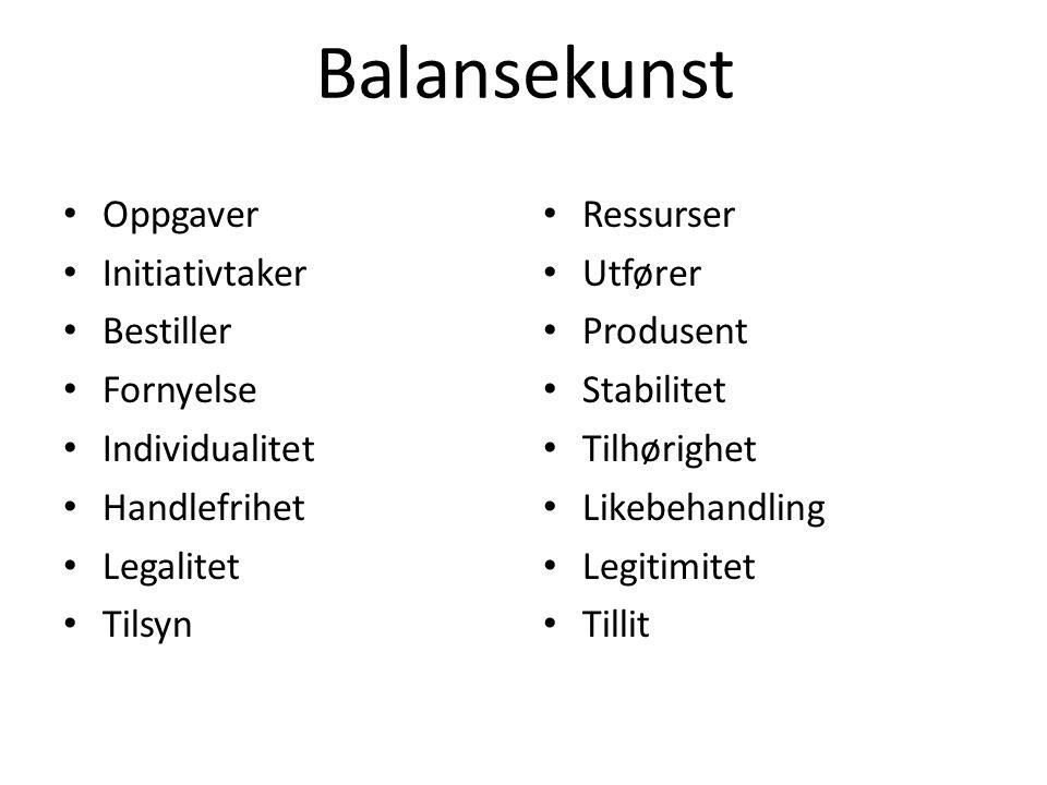 Balansekunst Oppgaver Initiativtaker Bestiller Fornyelse