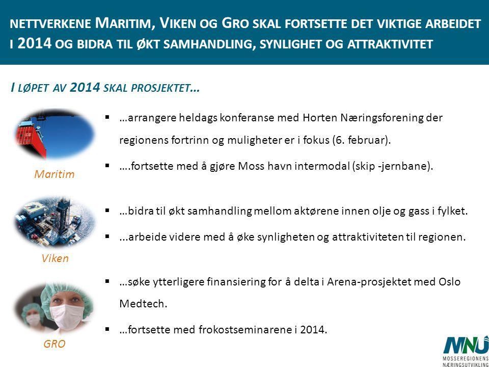nettverkene Maritim, Viken og Gro skal fortsette det viktige arbeidet i 2014 og bidra til økt samhandling, synlighet og attraktivitet