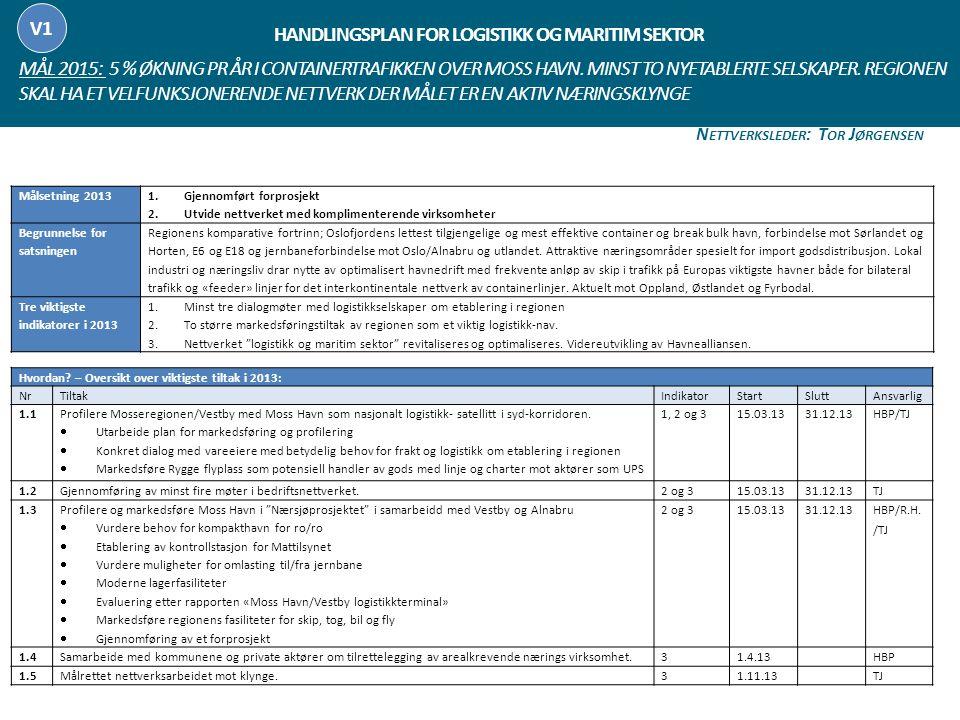 Handlingsplan for Logistikk og Maritim sektor