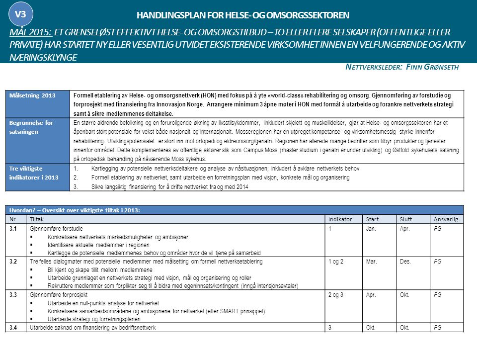 Handlingsplan for HELSE- OG OMSORGSSEKTOREN