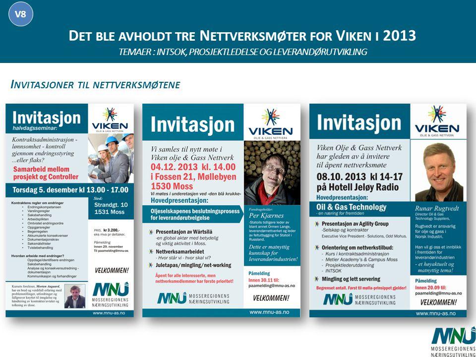 Det ble avholdt tre Nettverksmøter for Viken i 2013