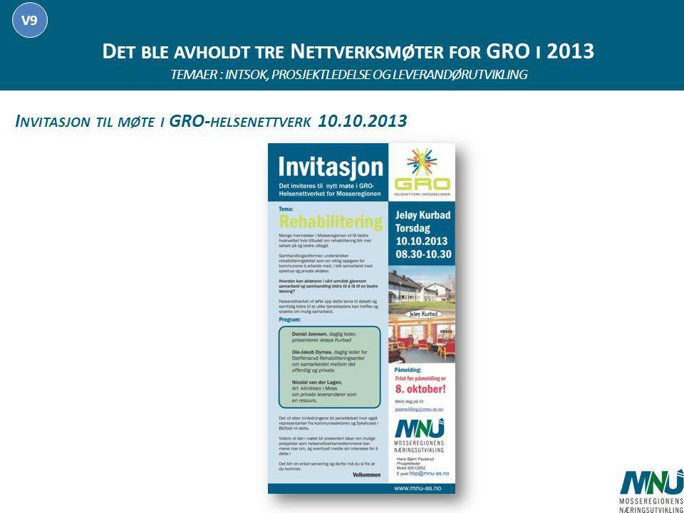 Det ble avholdt tre Nettverksmøter for GRO i 2013