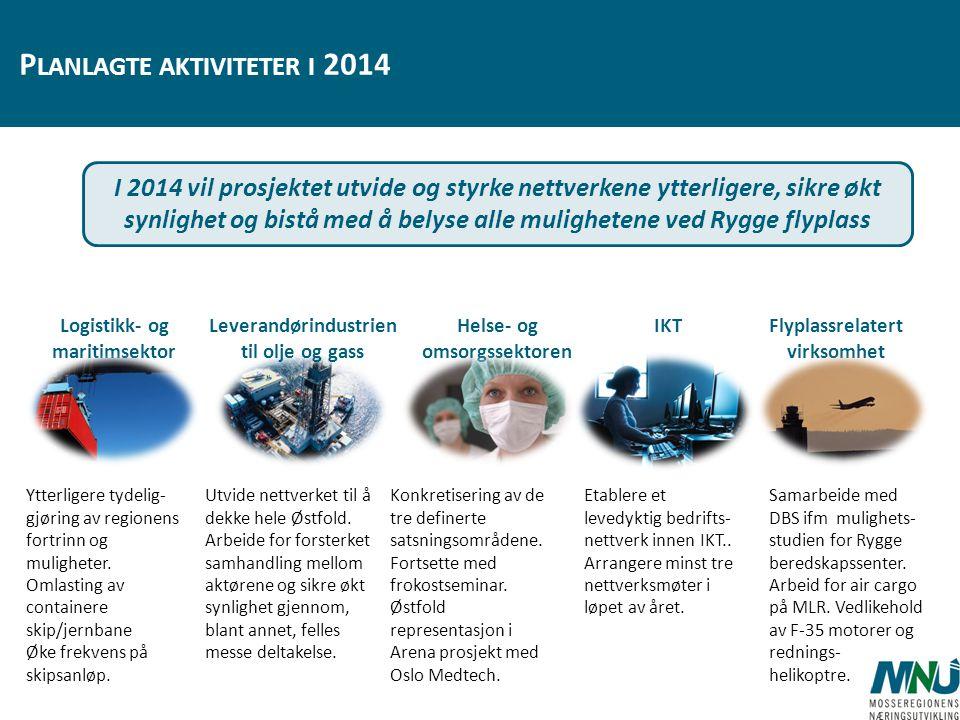 Planlagte aktiviteter i 2014