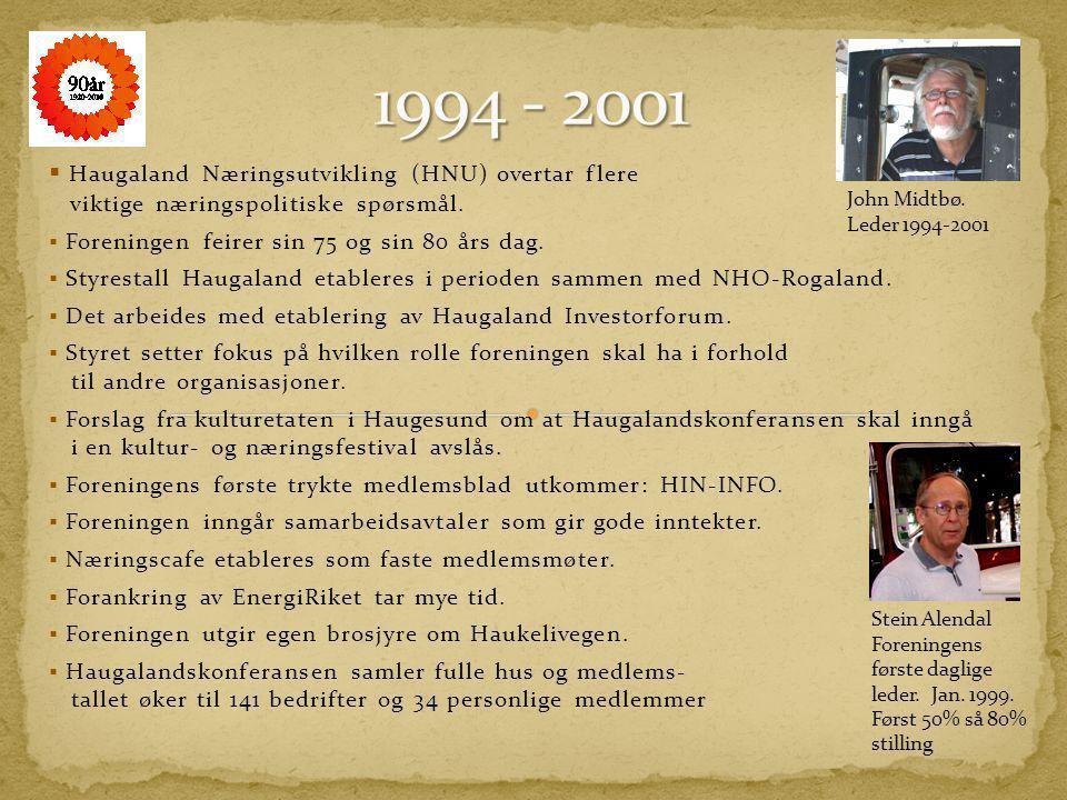 1994 - 2001 Haugaland Næringsutvikling (HNU) overtar flere viktige næringspolitiske spørsmål. Foreningen feirer sin 75 og sin 80 års dag.
