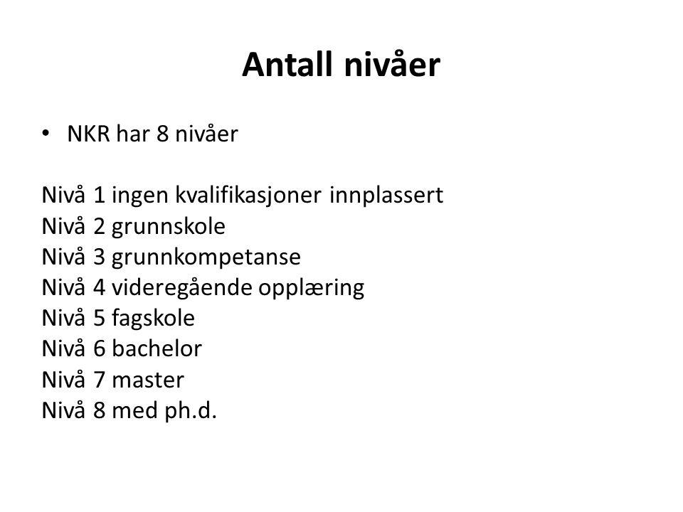 Antall nivåer NKR har 8 nivåer