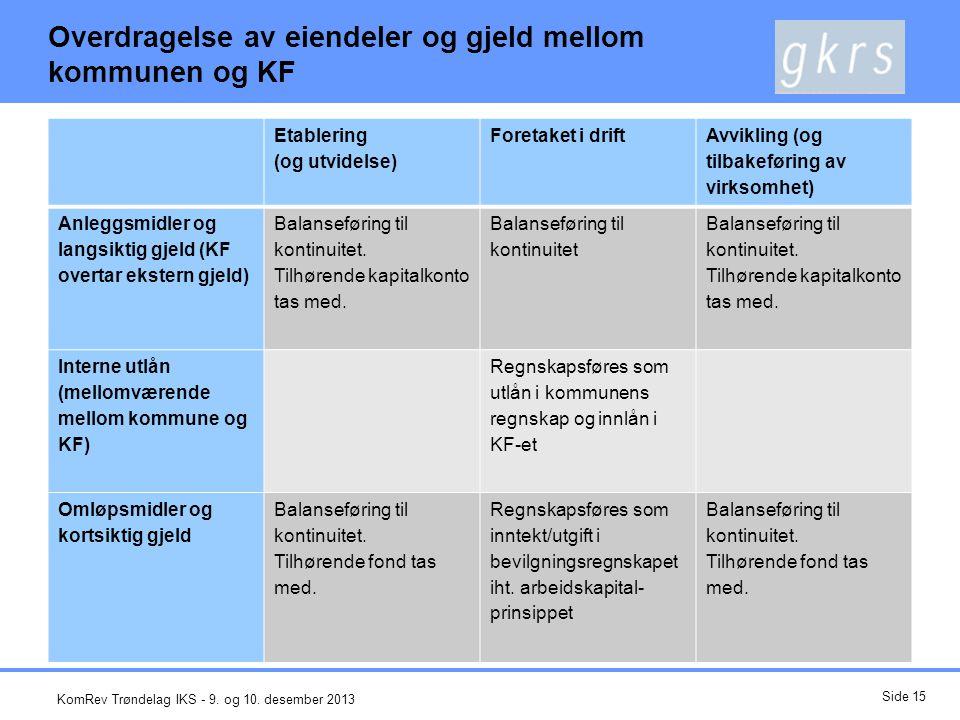 Overdragelse av eiendeler og gjeld mellom kommunen og KF