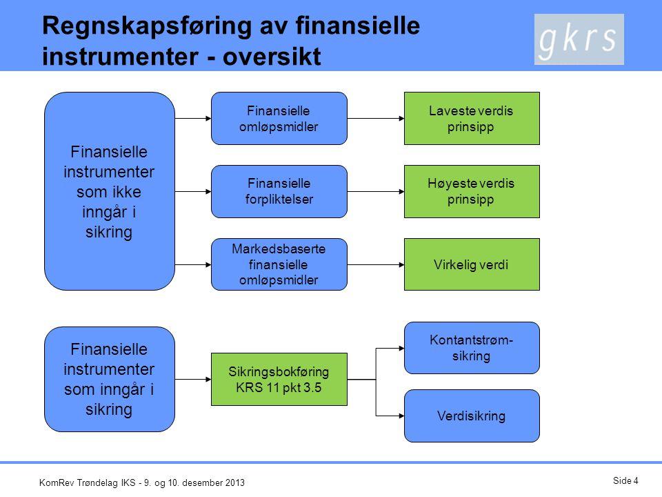 Regnskapsføring av finansielle instrumenter - oversikt
