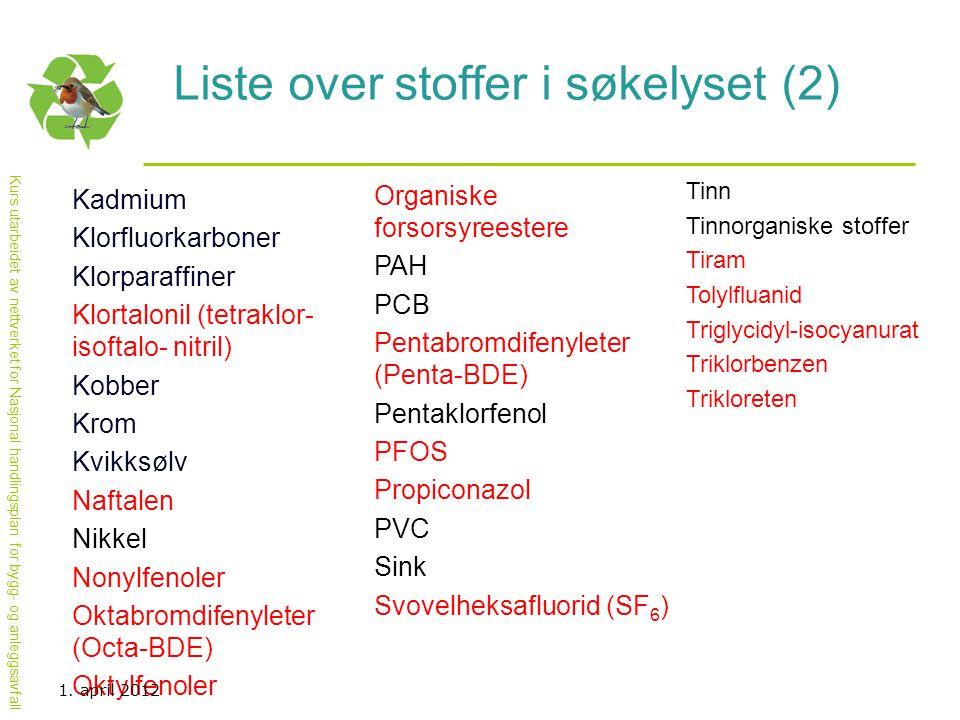 Liste over stoffer i søkelyset (2)
