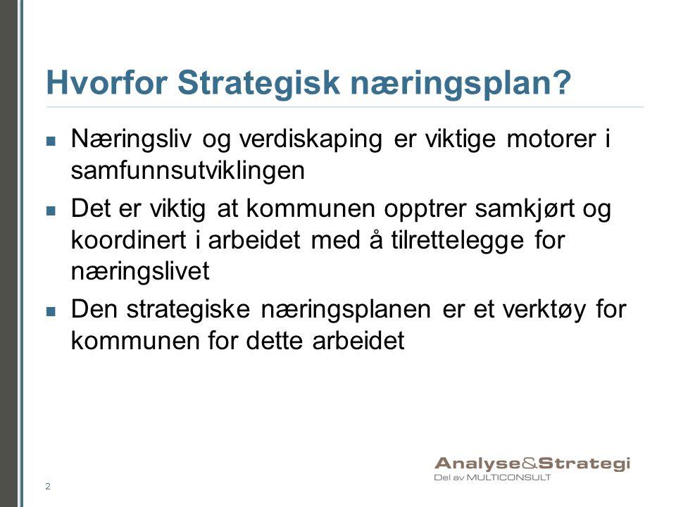 Hvorfor Strategisk næringsplan