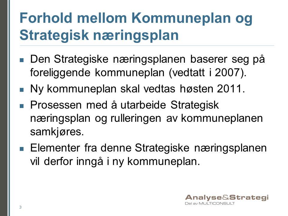 Forhold mellom Kommuneplan og Strategisk næringsplan