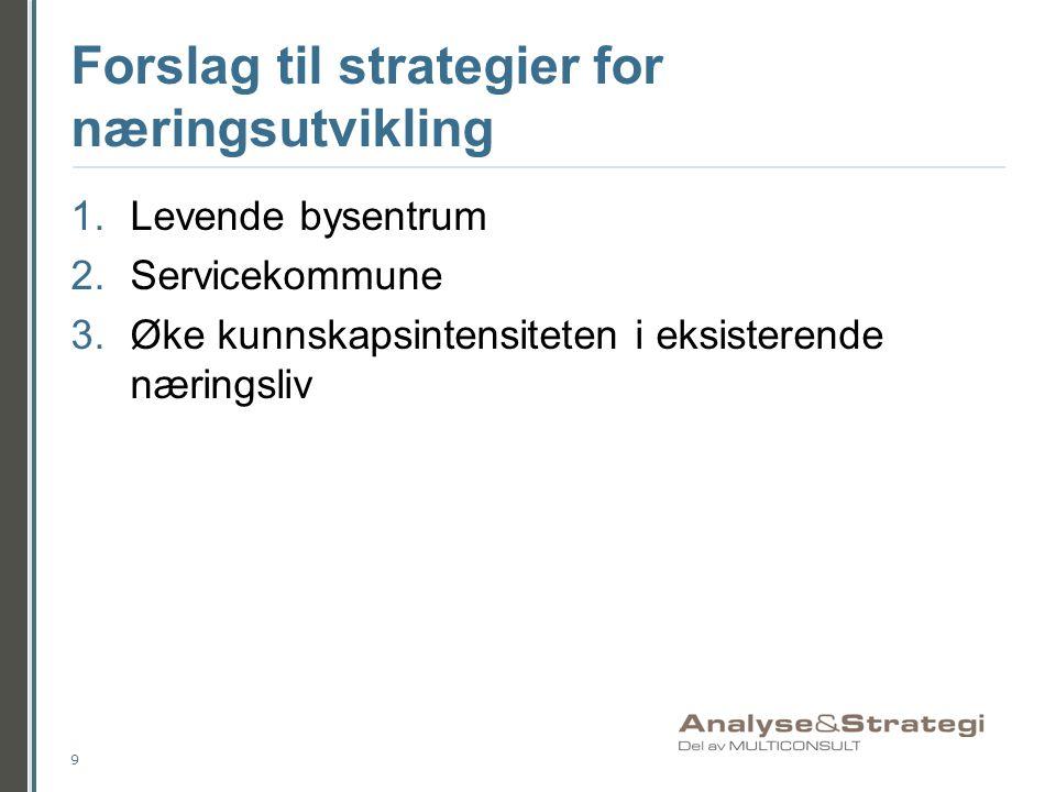 Forslag til strategier for næringsutvikling