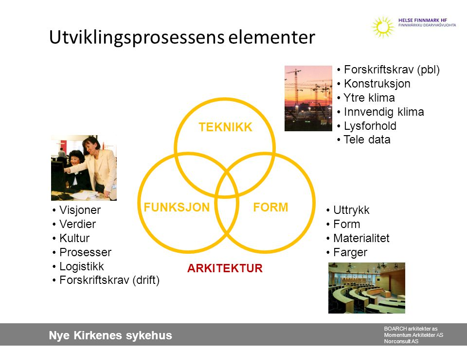 Utviklingsprosessens elementer