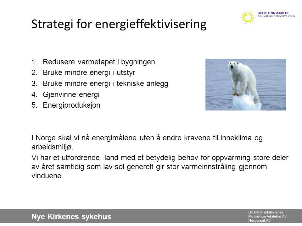 Strategi for energieffektivisering