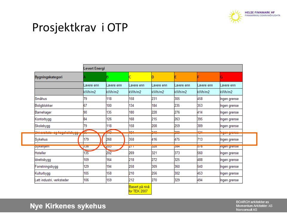 Prosjektkrav i OTP