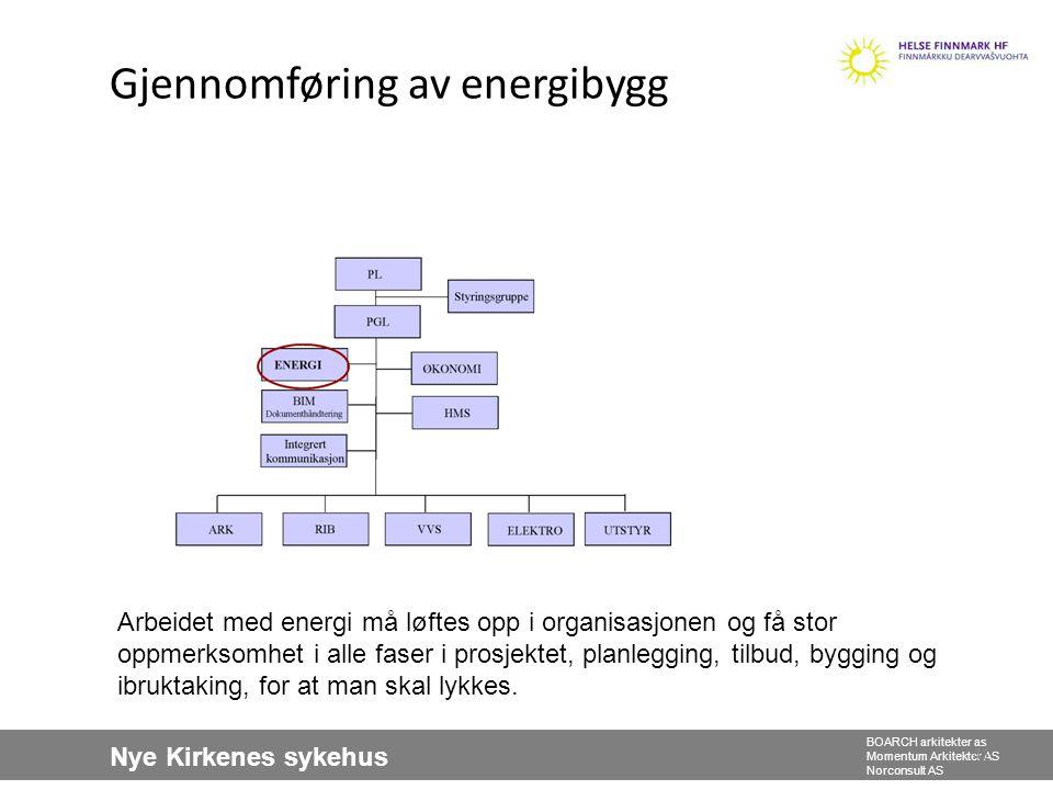 Gjennomføring av energibygg