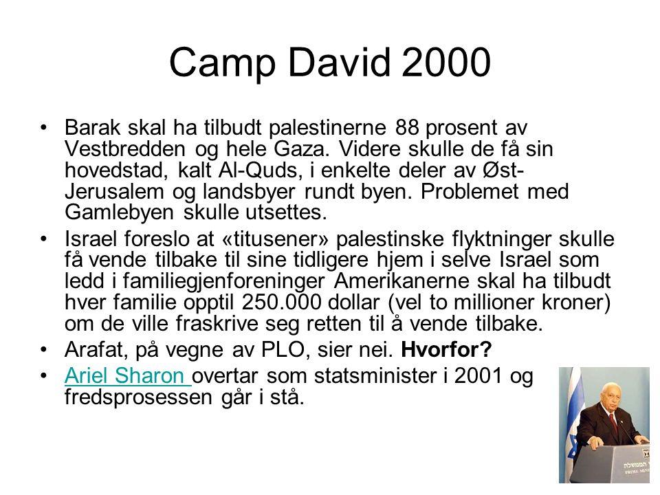 Camp David 2000