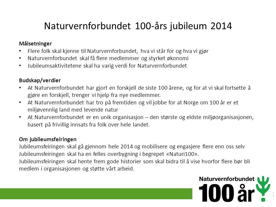 Naturvernforbundet 100-års jubileum 2014