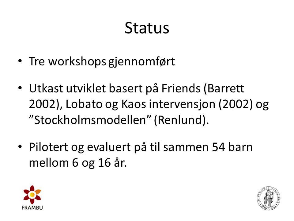 Status Tre workshops gjennomført