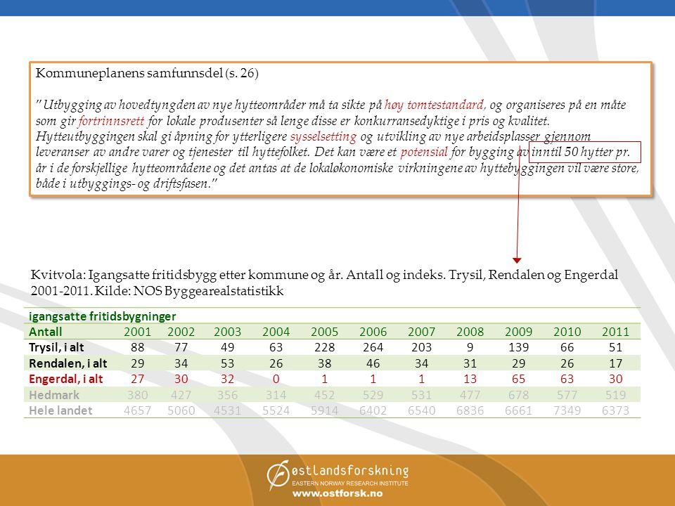 Kommuneplanens samfunnsdel (s. 26)