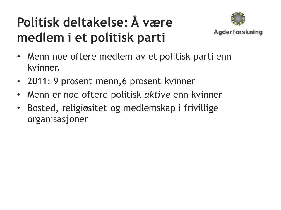 Politisk deltakelse: Å være medlem i et politisk parti