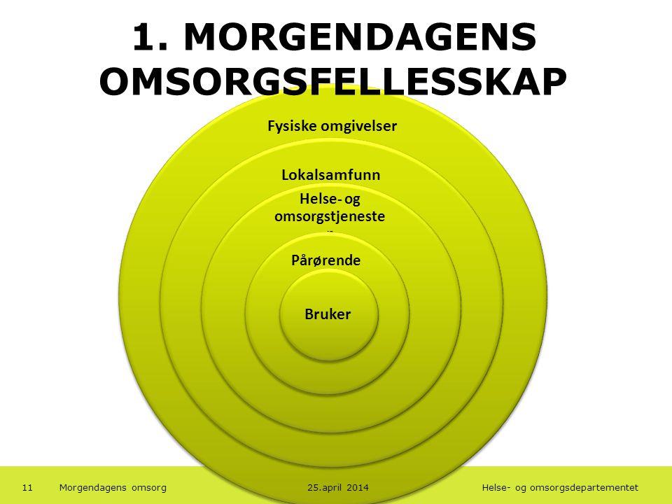 1. MORGENDAGENS OMSORGSFELLESSKAP