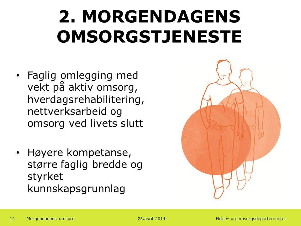 2. MORGENDAGENS OMSORGSTJENESTE