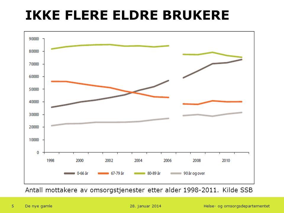 IKKE FLERE ELDRE BRUKERE