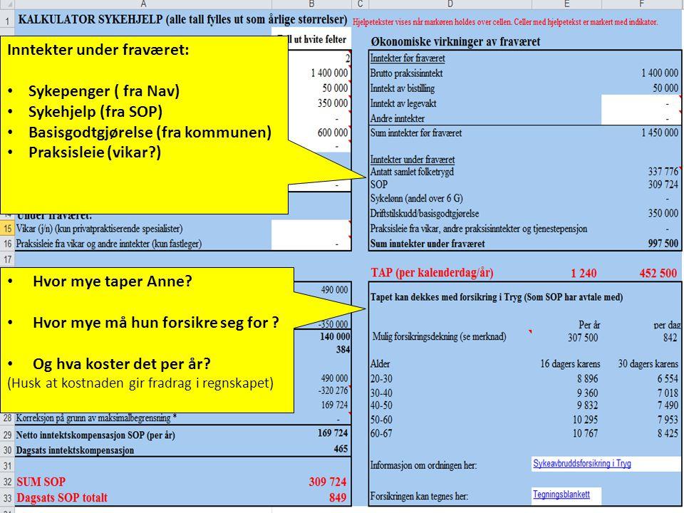 Inntekter under fraværet: Sykepenger ( fra Nav) Sykehjelp (fra SOP)