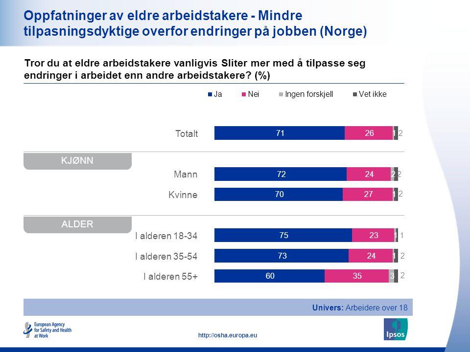 Oppfatninger av eldre arbeidstakere - Mindre tilpasningsdyktige overfor endringer på jobben (Norge)