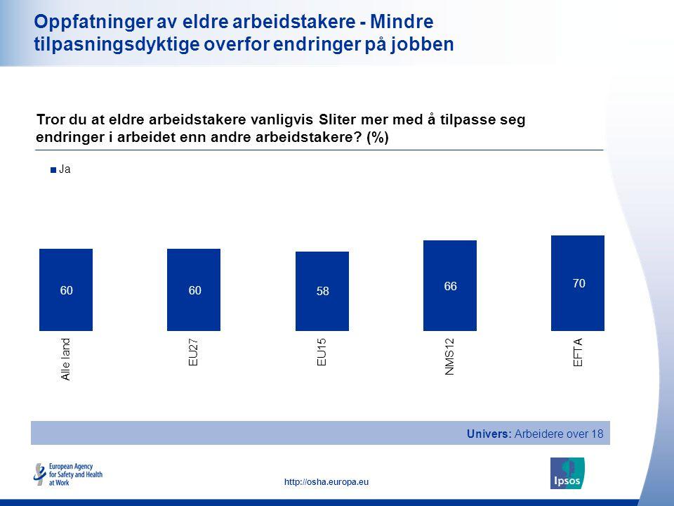 Oppfatninger av eldre arbeidstakere - Mindre tilpasningsdyktige overfor endringer på jobben