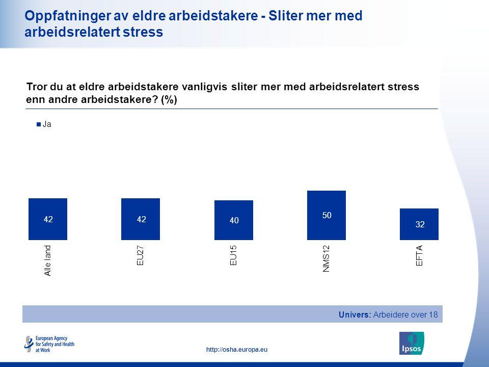 Oppfatninger av eldre arbeidstakere - Sliter mer med arbeidsrelatert stress