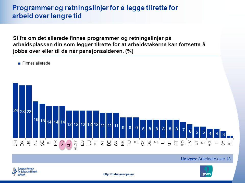 Programmer og retningslinjer for å legge tilrette for arbeid over lengre tid