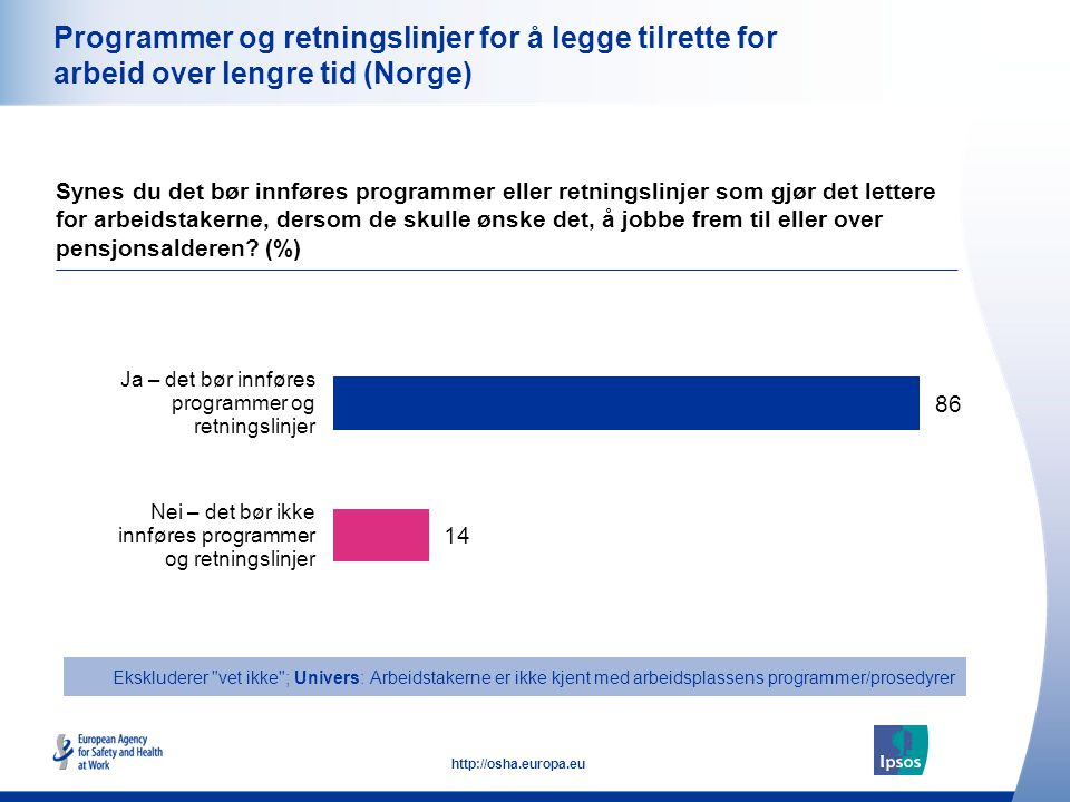 Programmer og retningslinjer for å legge tilrette for arbeid over lengre tid (Norge)