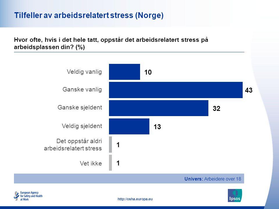 Tilfeller av arbeidsrelatert stress (Norge)