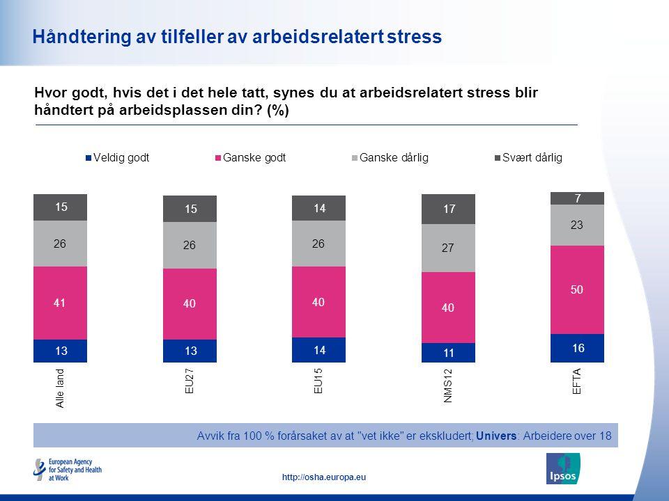 Håndtering av tilfeller av arbeidsrelatert stress