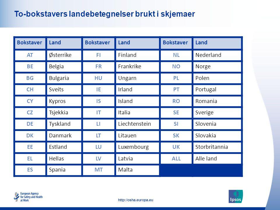 To-bokstavers landebetegnelser brukt i skjemaer