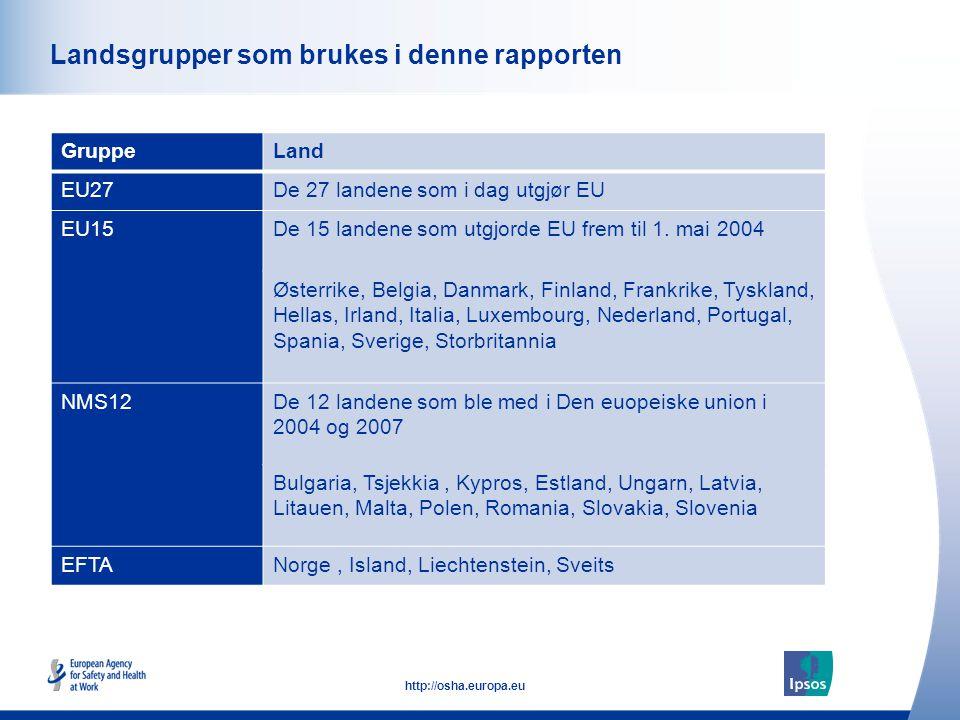 Landsgrupper som brukes i denne rapporten