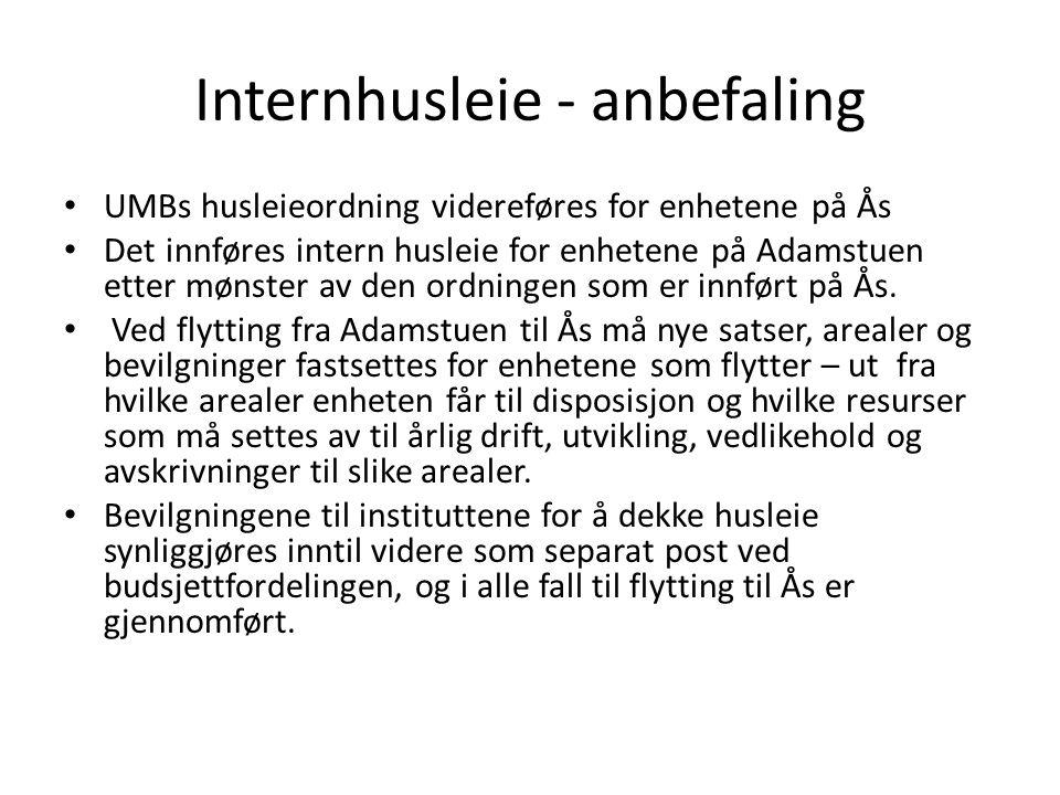 Internhusleie - anbefaling