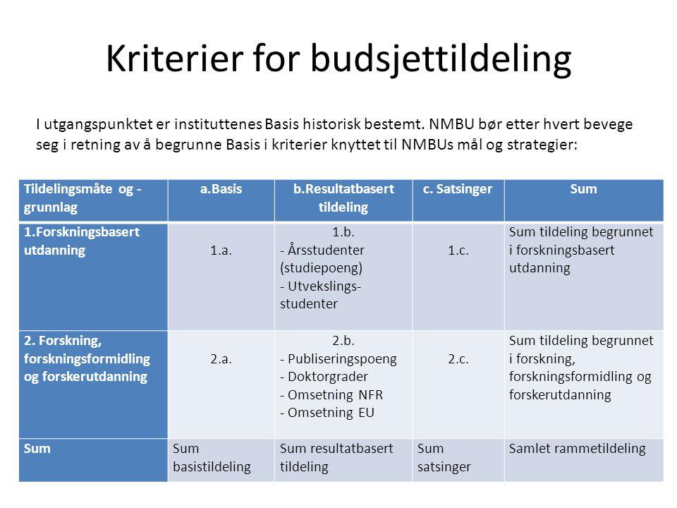 Kriterier for budsjettildeling