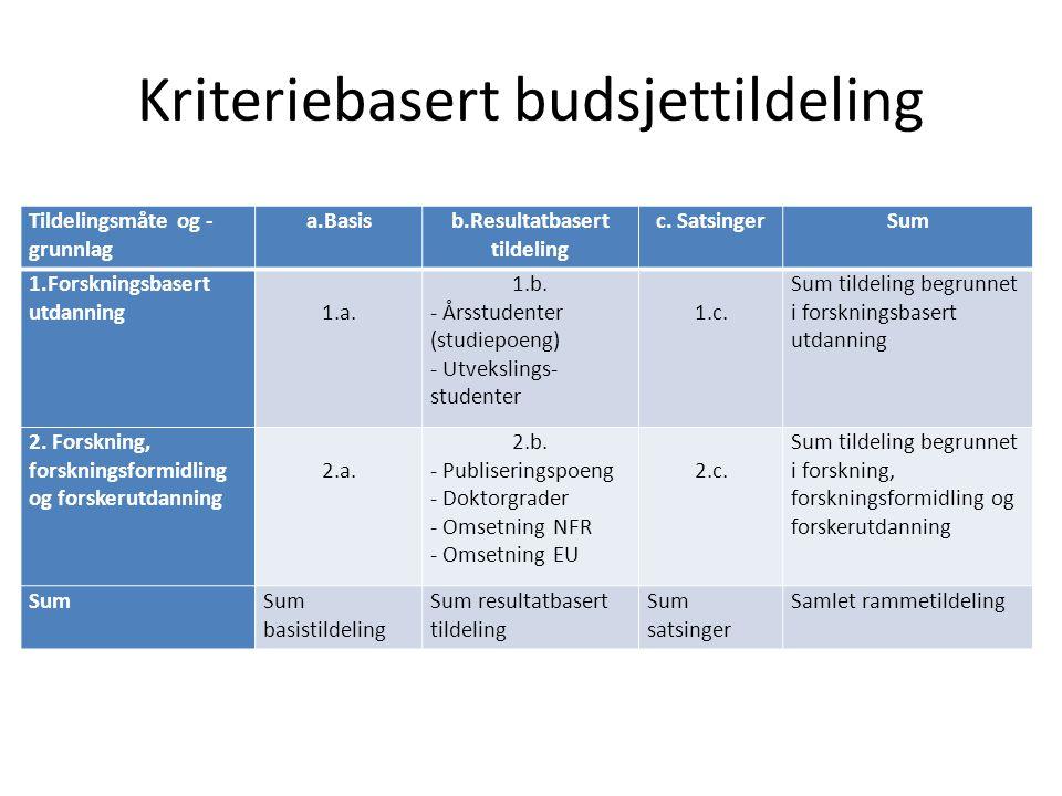 Kriteriebasert budsjettildeling