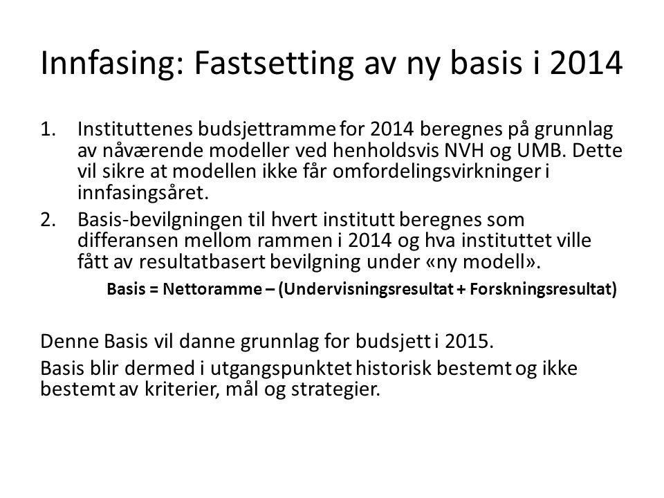 Innfasing: Fastsetting av ny basis i 2014