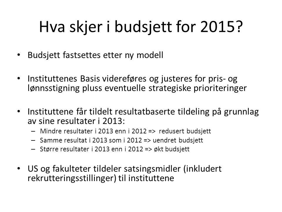Hva skjer i budsjett for 2015